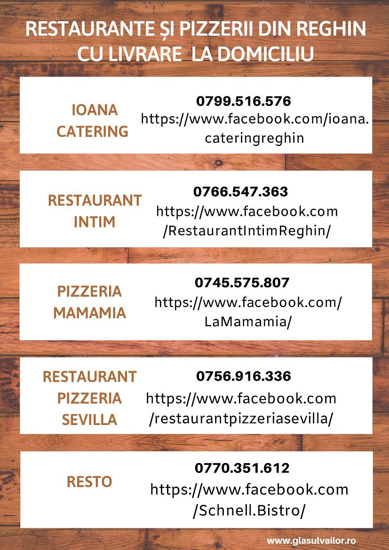 Restaurante-Pizzerii mod